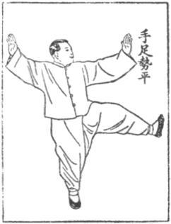 太極拳 - 陳炎林 (1943) - drawing 47