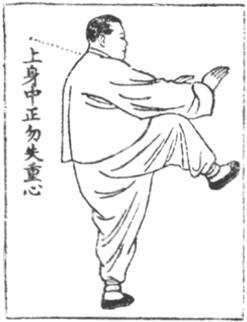 太極拳 - 陳炎林 (1943) - drawing 65