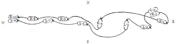 《昆吾劍譜》 李凌霄 (1935) - footwork chart 3b